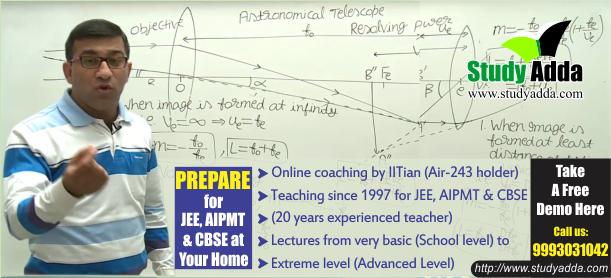 JEE Main, JEE Advanced, CBSE, NEET, IIT, free study packages