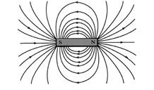 Image result for Magnetic Field